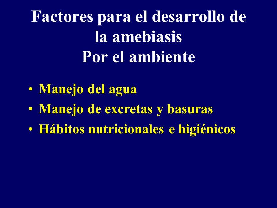 Factores para el desarrollo de la amebiasis Por el ambiente