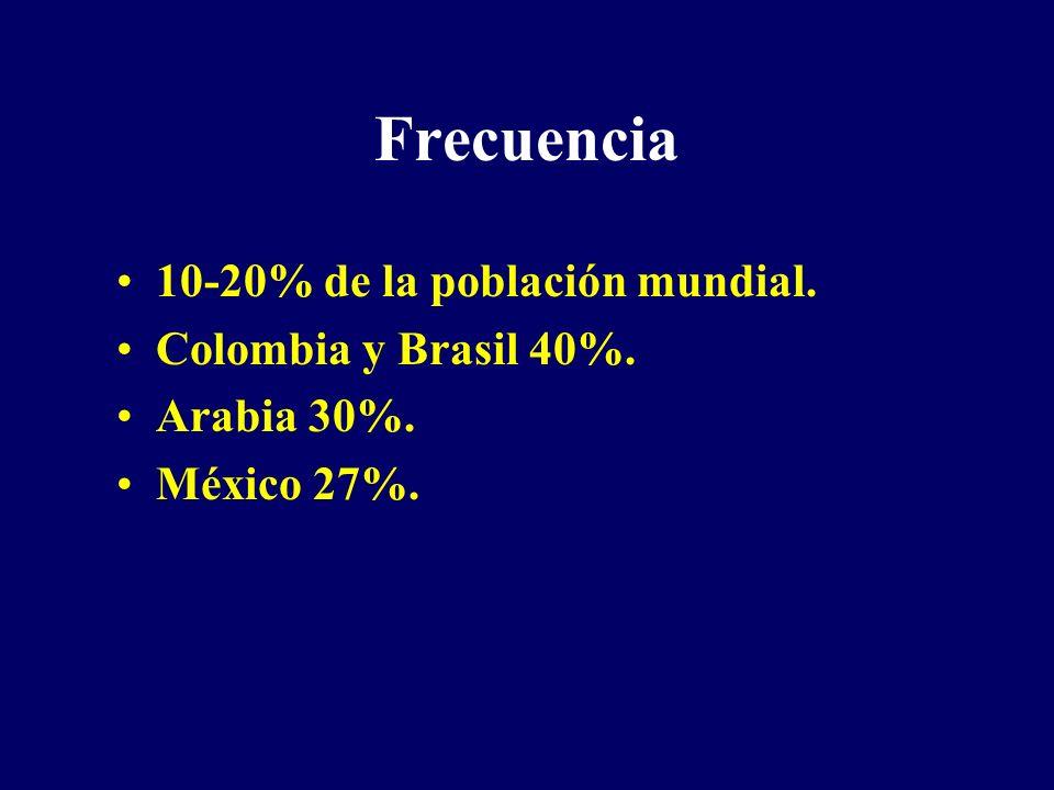 Frecuencia 10-20% de la población mundial. Colombia y Brasil 40%.