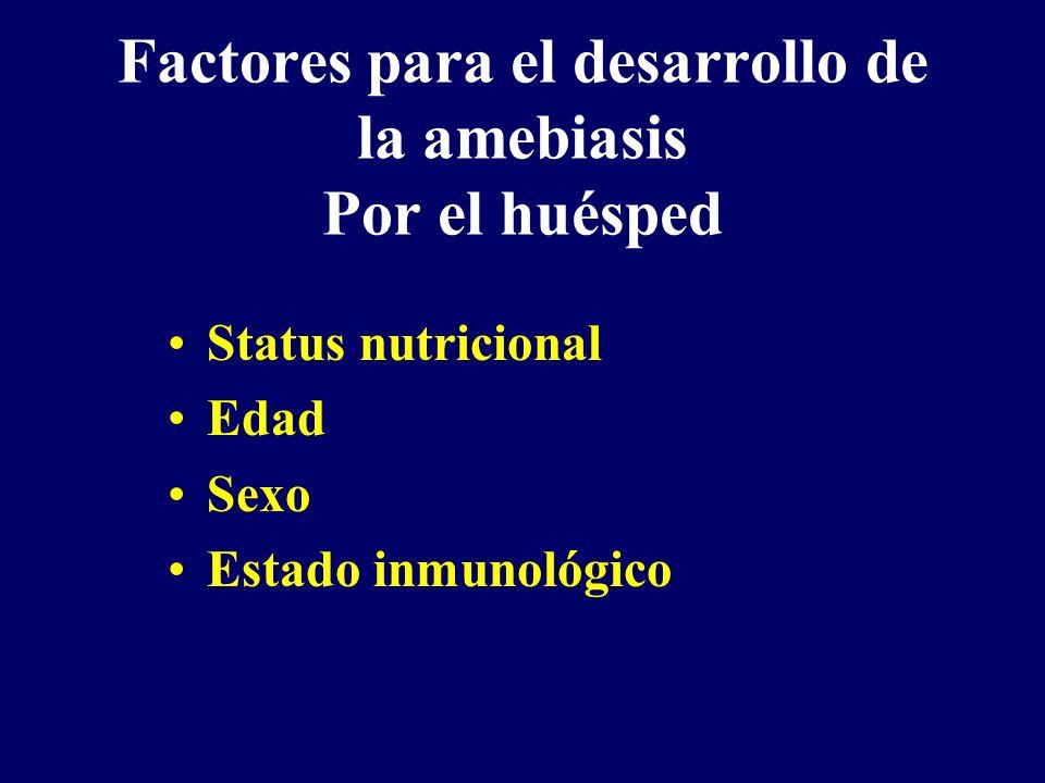 Factores para el desarrollo de la amebiasis Por el huésped