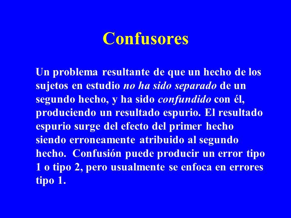 Confusores