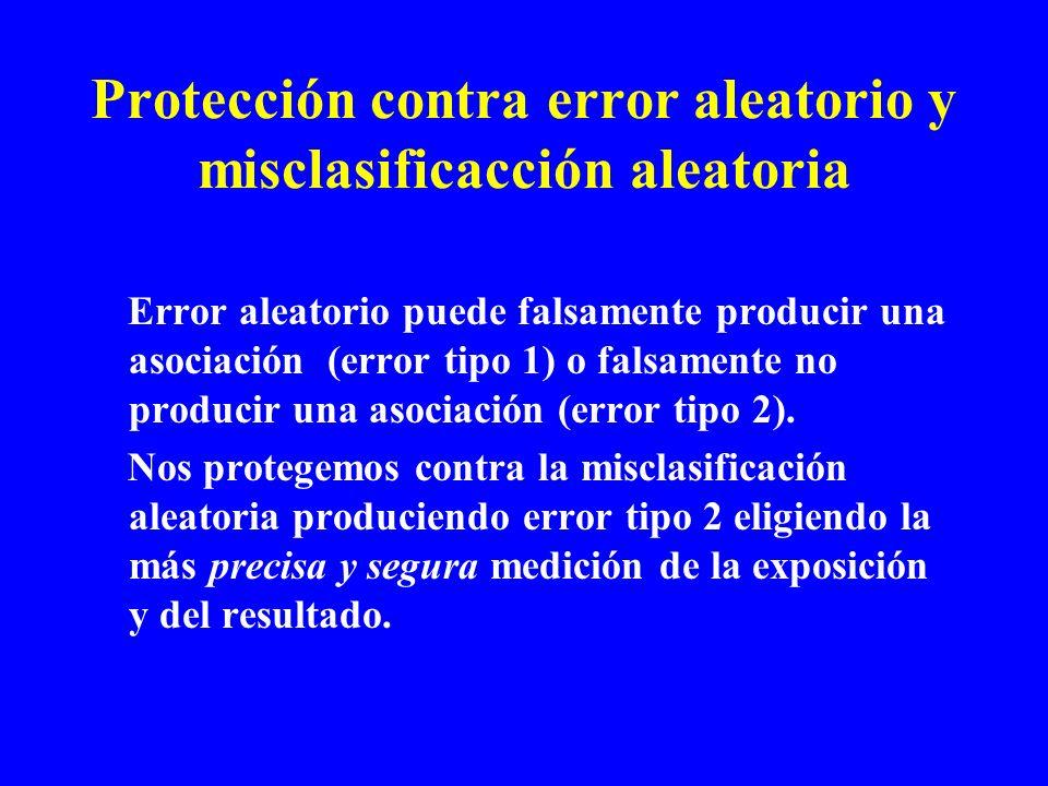 Protección contra error aleatorio y misclasificacción aleatoria
