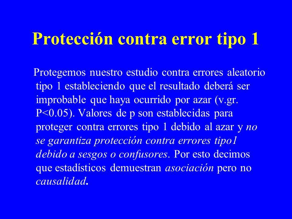 Protección contra error tipo 1