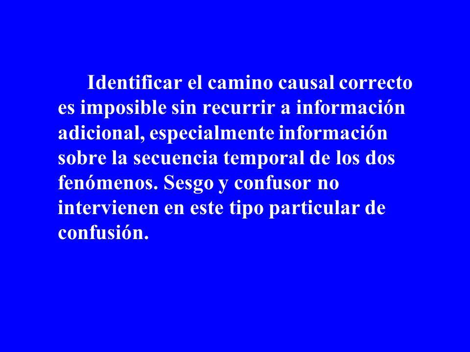 Identificar el camino causal correcto es imposible sin recurrir a información adicional, especialmente información sobre la secuencia temporal de los dos fenómenos.