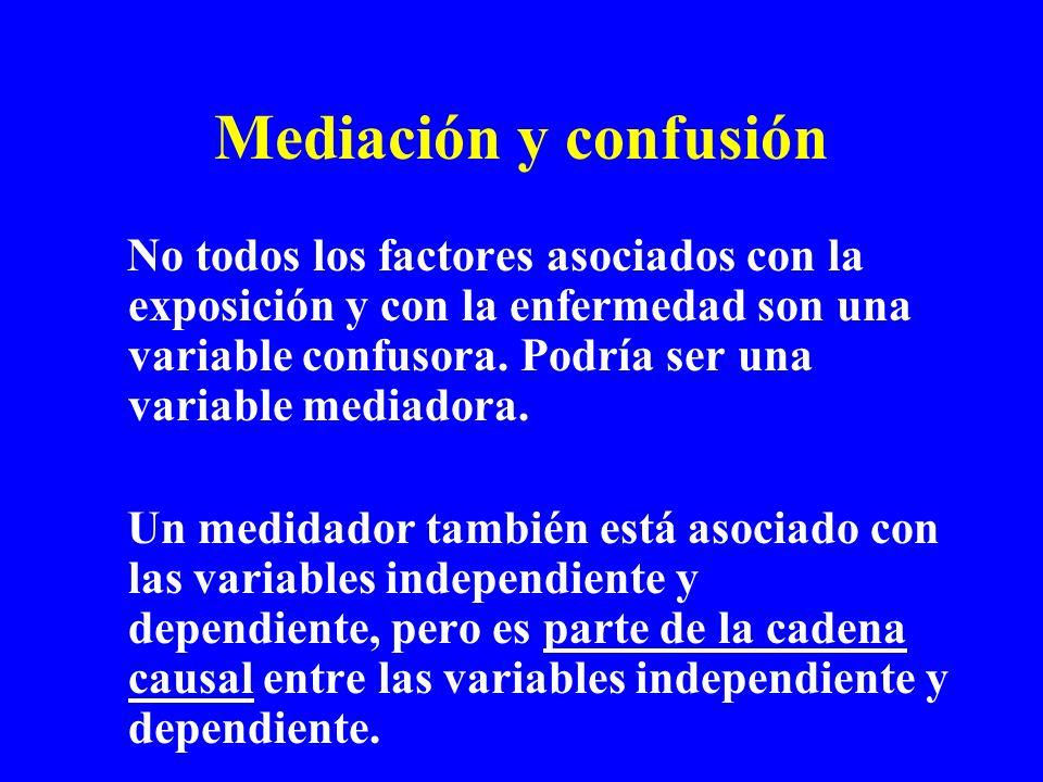Mediación y confusión