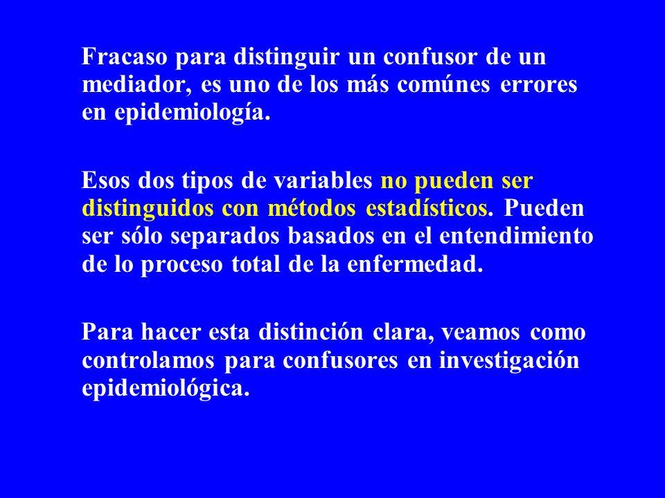 Fracaso para distinguir un confusor de un mediador, es uno de los más comúnes errores en epidemiología.