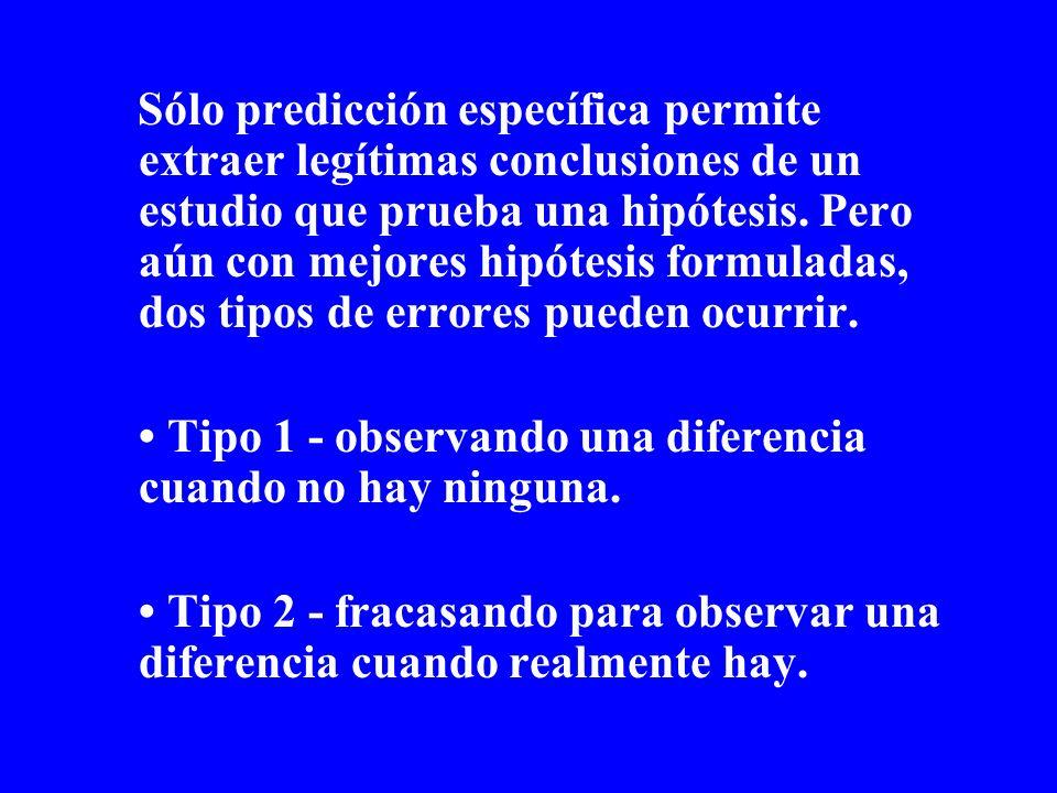 Sólo predicción específica permite extraer legítimas conclusiones de un estudio que prueba una hipótesis. Pero aún con mejores hipótesis formuladas, dos tipos de errores pueden ocurrir.