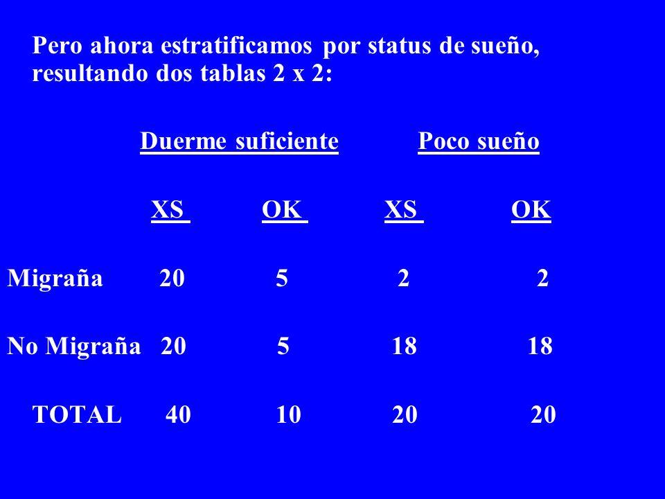 Pero ahora estratificamos por status de sueño, resultando dos tablas 2 x 2:
