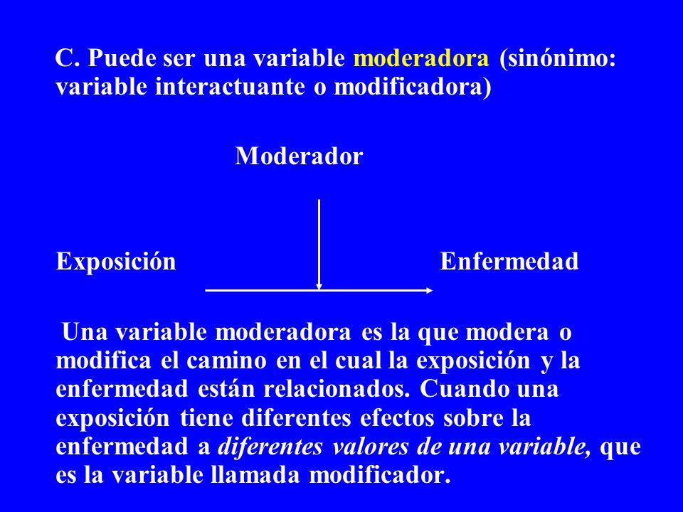 C. Puede ser una variable moderadora (sinónimo: variable interactuante o modificadora)