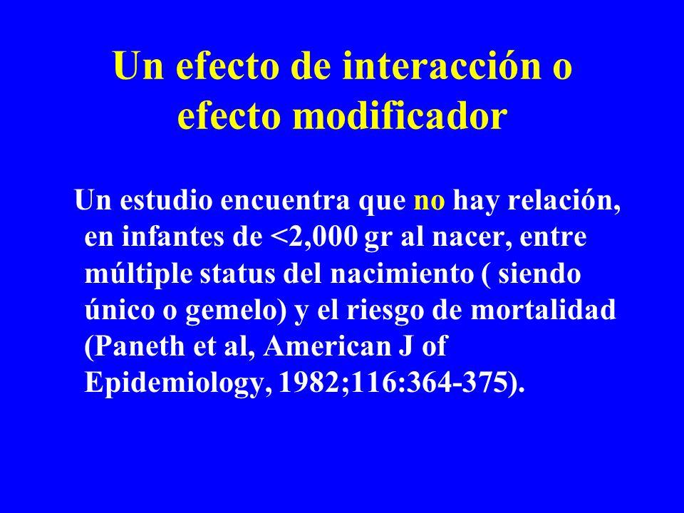 Un efecto de interacción o efecto modificador