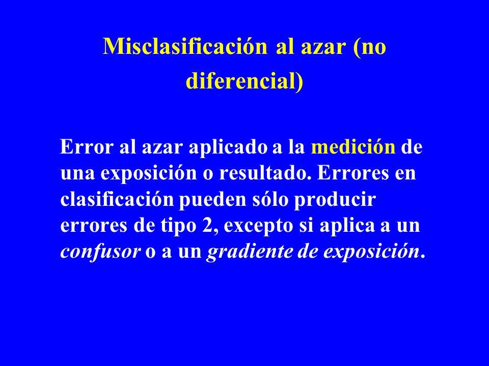 Misclasificación al azar (no diferencial)