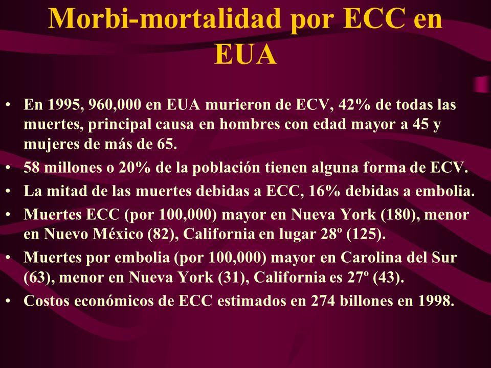 Morbi-mortalidad por ECC en EUA