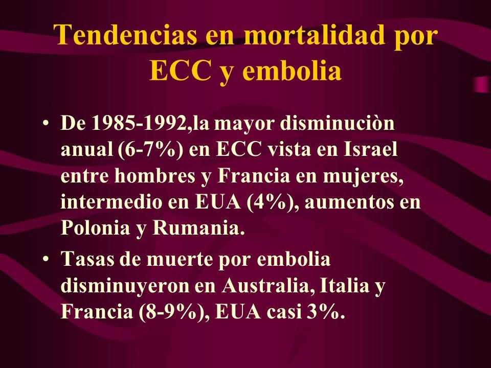 Tendencias en mortalidad por ECC y embolia