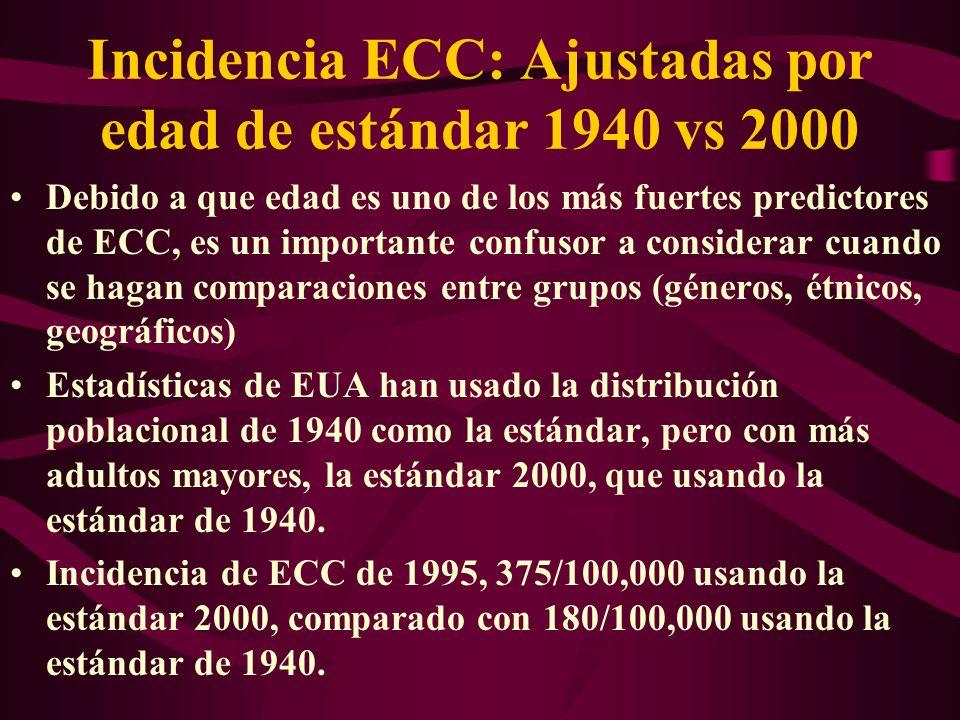 Incidencia ECC: Ajustadas por edad de estándar 1940 vs 2000