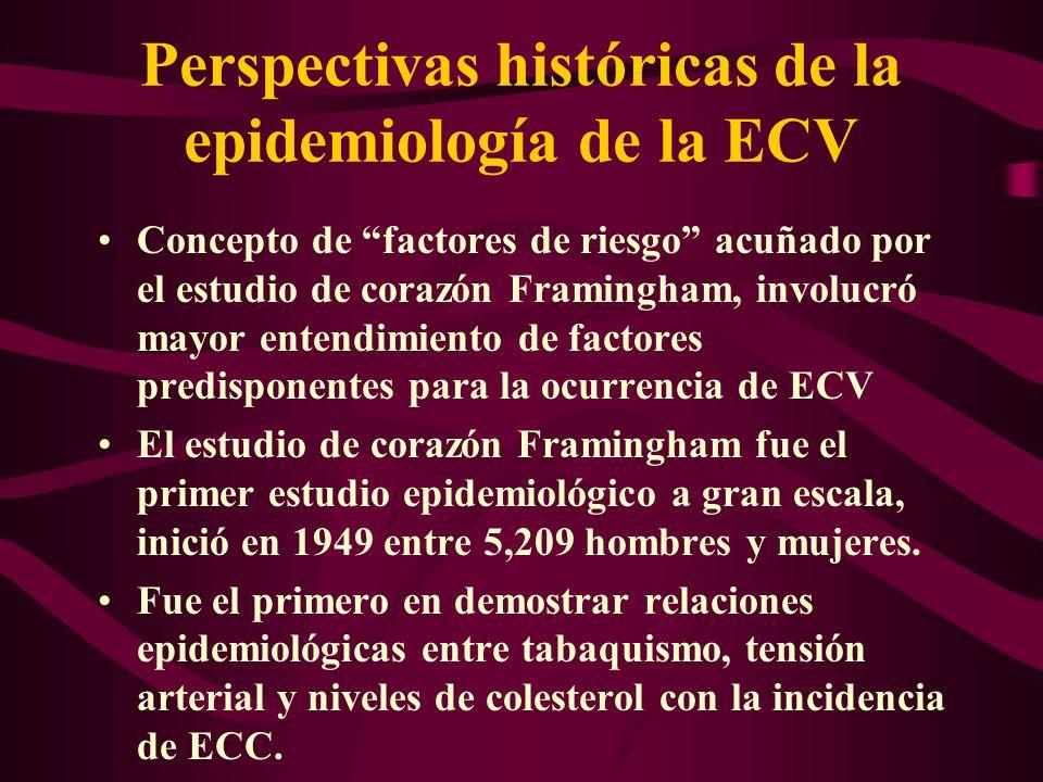 Perspectivas históricas de la epidemiología de la ECV