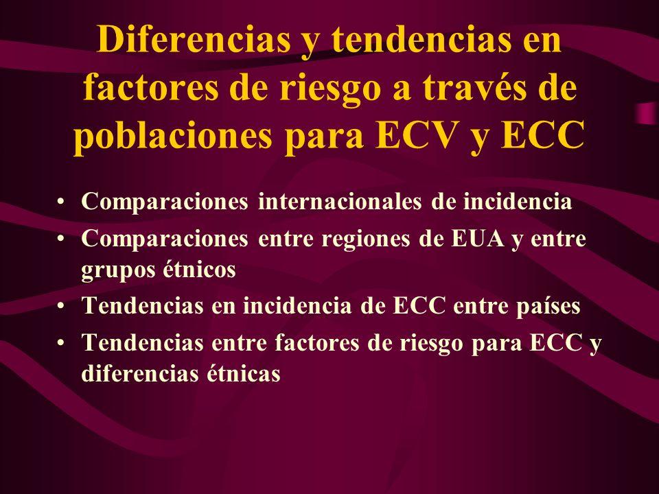 Diferencias y tendencias en factores de riesgo a través de poblaciones para ECV y ECC