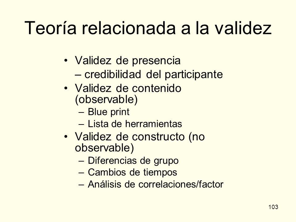Teoría relacionada a la validez