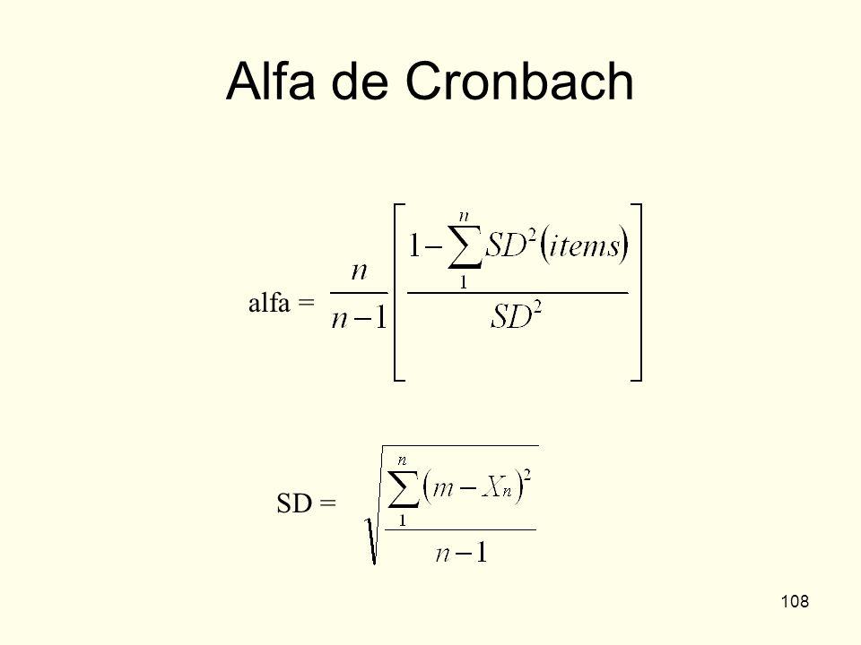 Alfa de Cronbach alfa = SD =