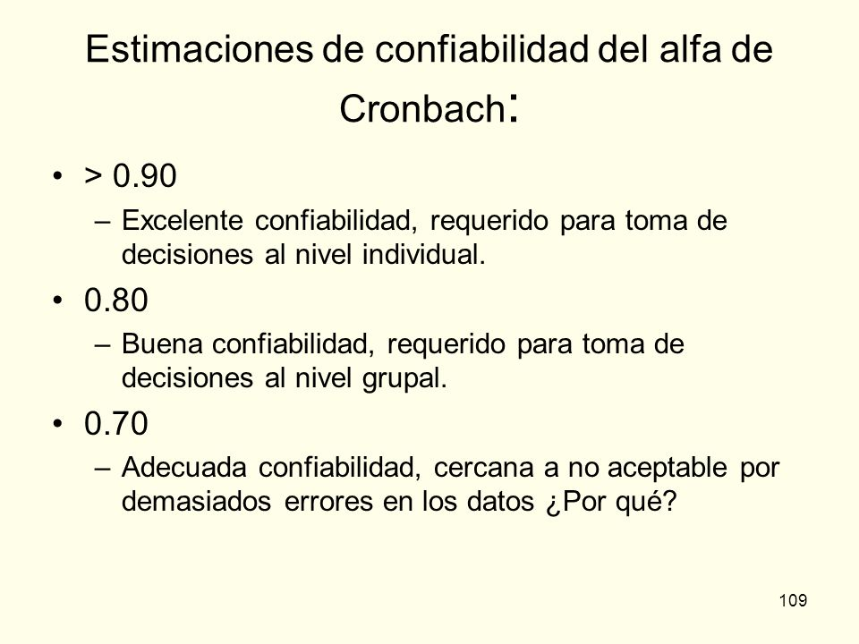 Estimaciones de confiabilidad del alfa de Cronbach: