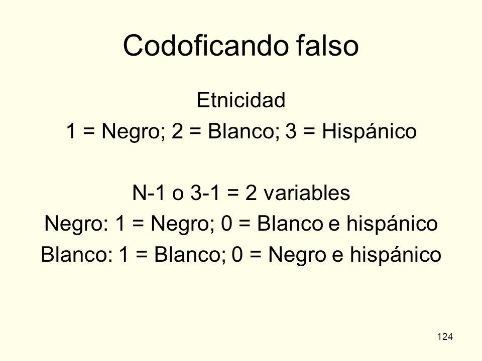 Codoficando falso Etnicidad 1 = Negro; 2 = Blanco; 3 = Hispánico