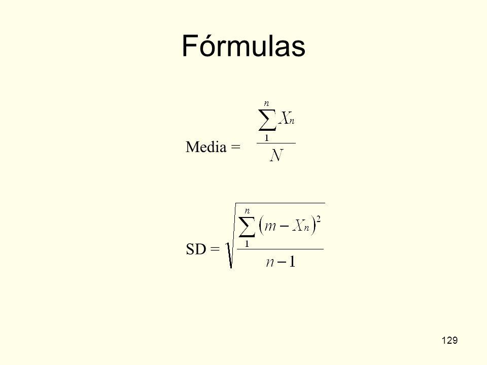 Fórmulas Media = SD =