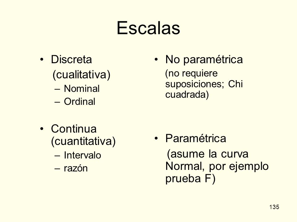 Escalas Discreta (cualitativa) Continua (cuantitativa) No paramétrica