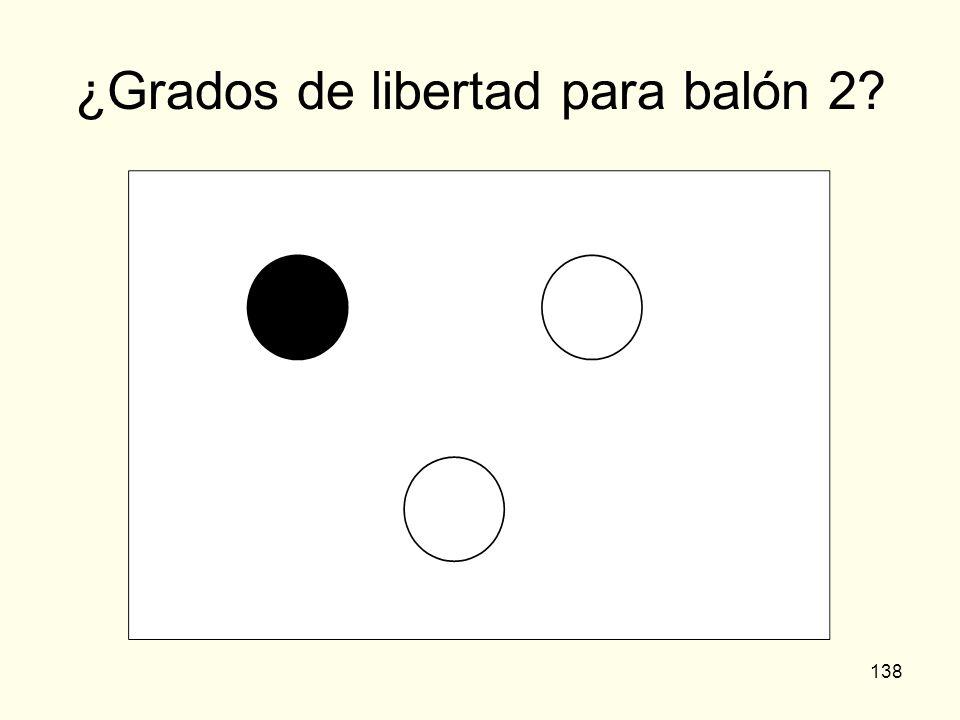 ¿Grados de libertad para balón 2