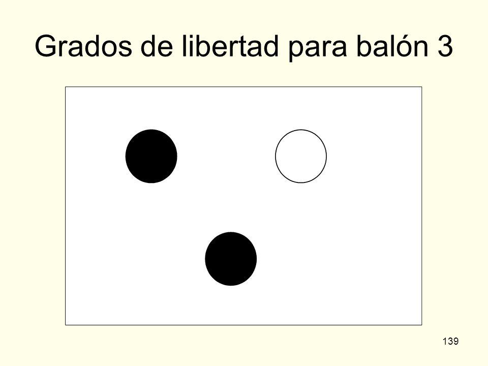Grados de libertad para balón 3