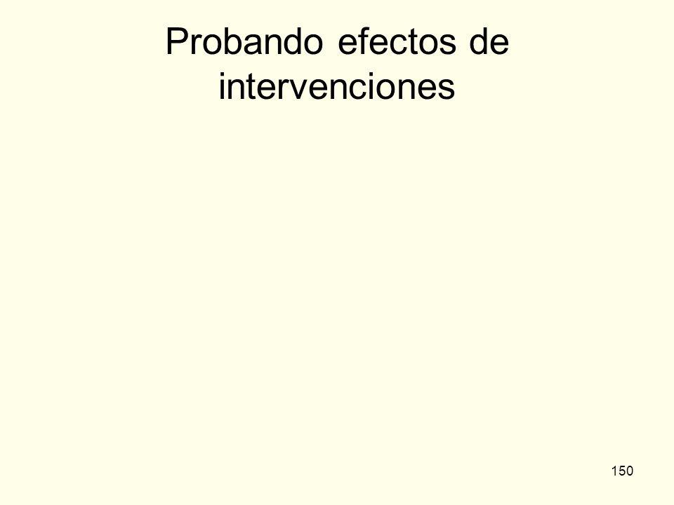 Probando efectos de intervenciones