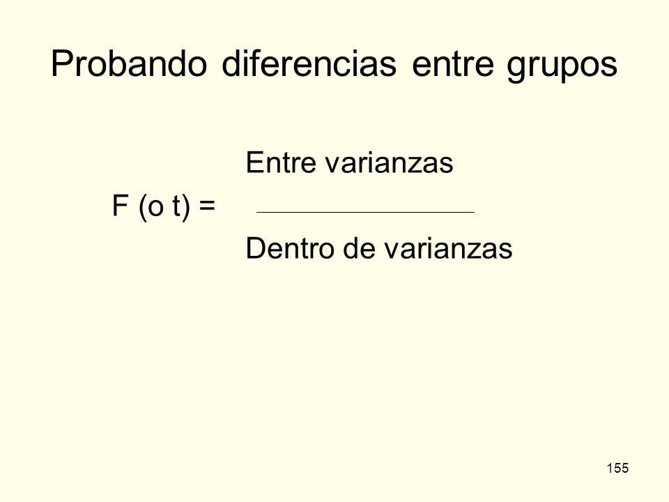 Probando diferencias entre grupos