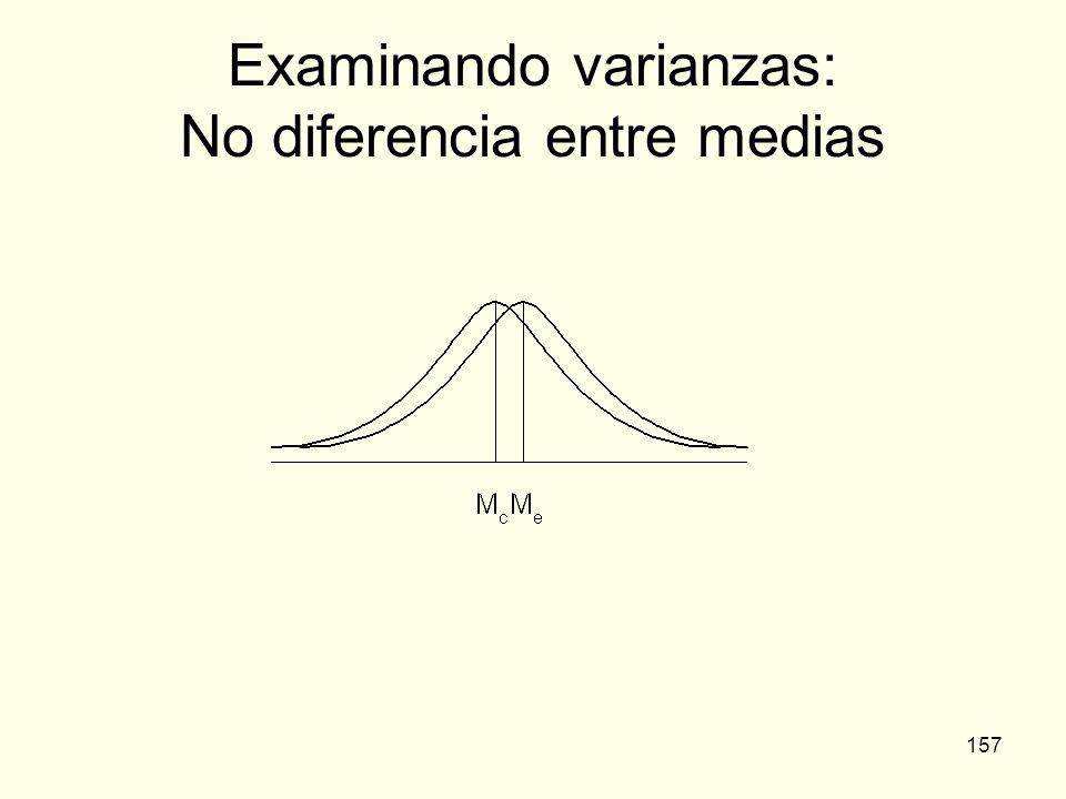 Examinando varianzas: No diferencia entre medias