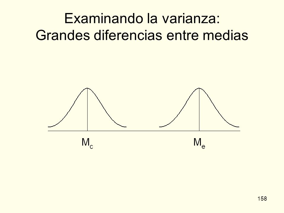 Examinando la varianza: Grandes diferencias entre medias