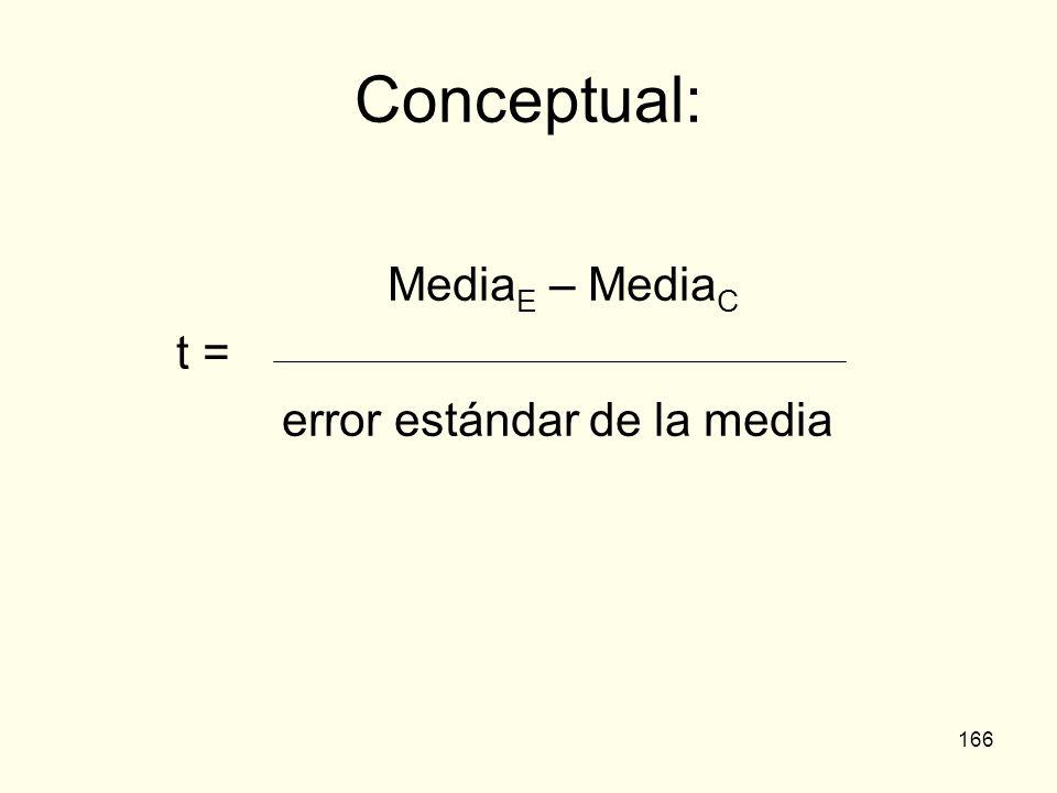 Conceptual: MediaE – MediaC t = error estándar de la media