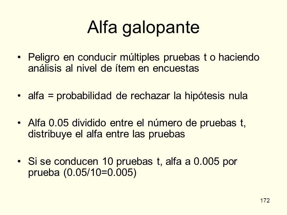 Alfa galopantePeligro en conducir múltiples pruebas t o haciendo análisis al nivel de ítem en encuestas.