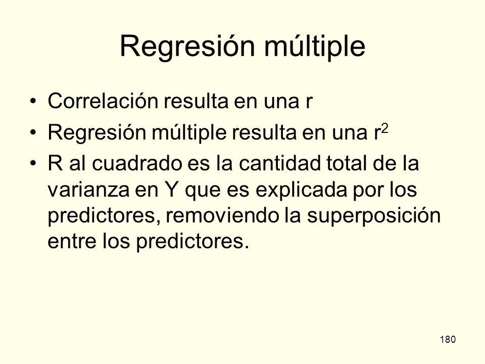 Regresión múltiple Correlación resulta en una r
