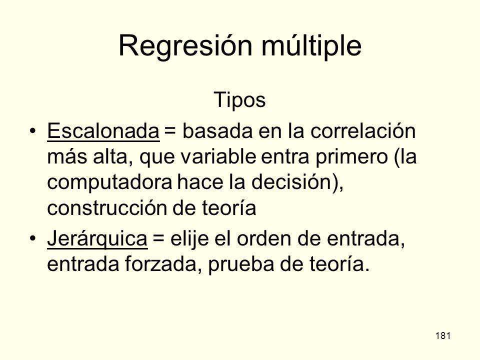 Regresión múltiple Tipos