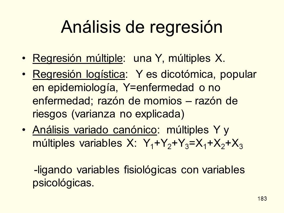Análisis de regresión Regresión múltiple: una Y, múltiples X.