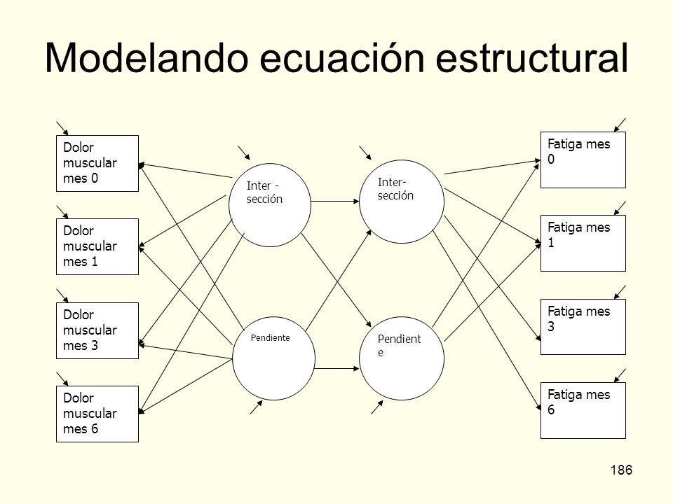 Modelando ecuación estructural