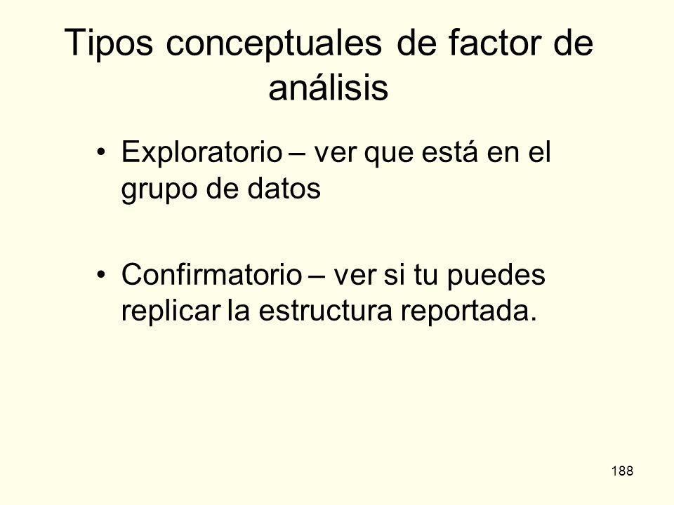 Tipos conceptuales de factor de análisis