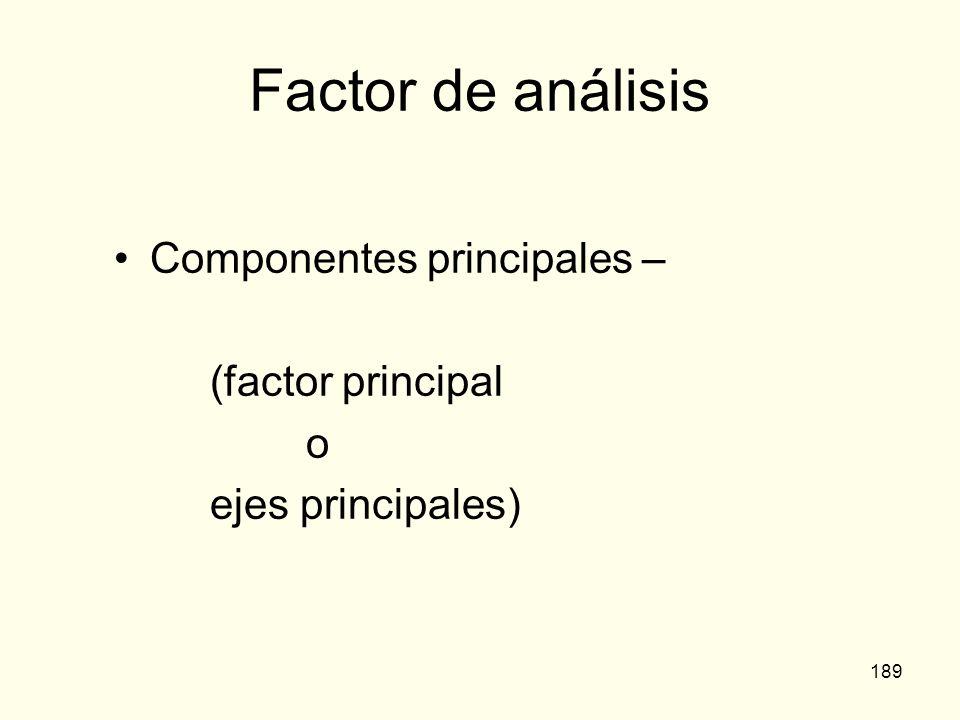 Factor de análisis Componentes principales – (factor principal o