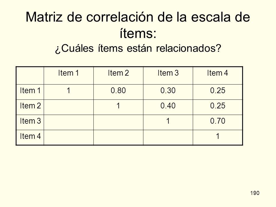 Matriz de correlación de la escala de ítems: ¿Cuáles ítems están relacionados