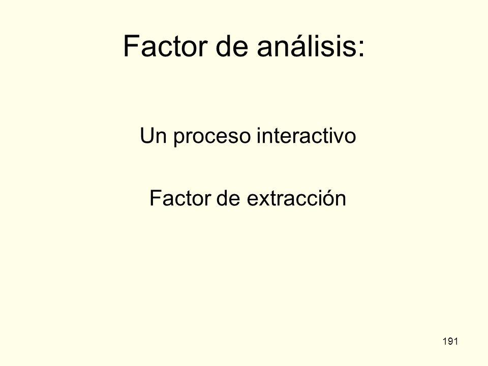 Un proceso interactivo
