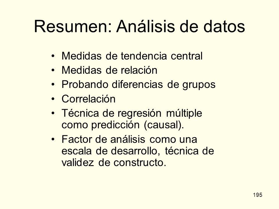 Resumen: Análisis de datos
