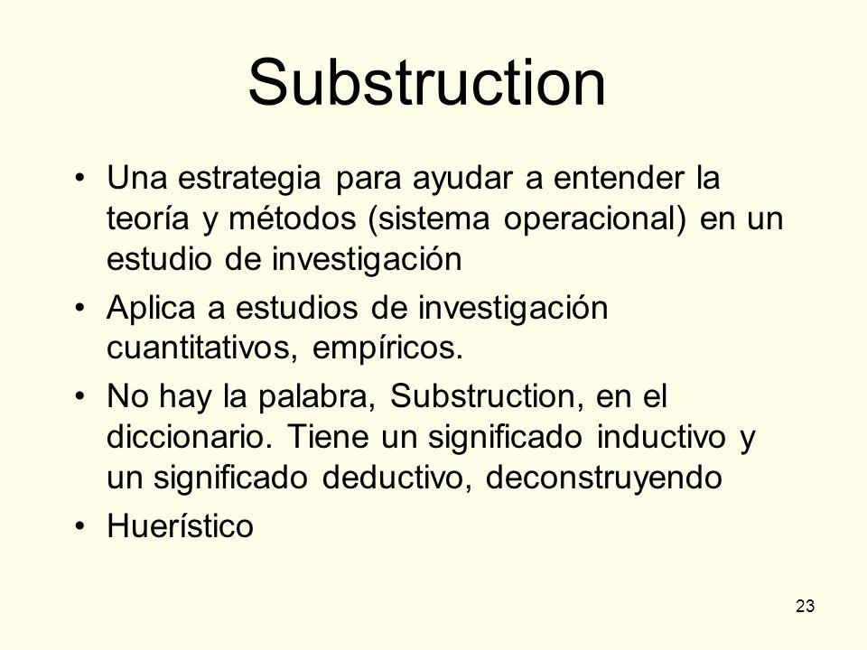 SubstructionUna estrategia para ayudar a entender la teoría y métodos (sistema operacional) en un estudio de investigación.