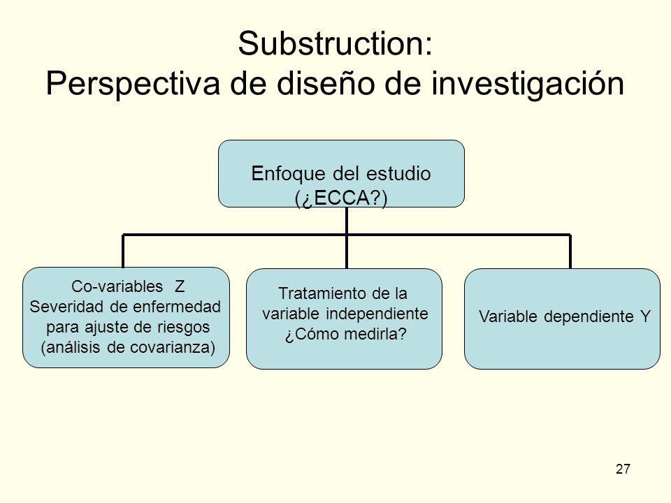 Substruction: Perspectiva de diseño de investigación