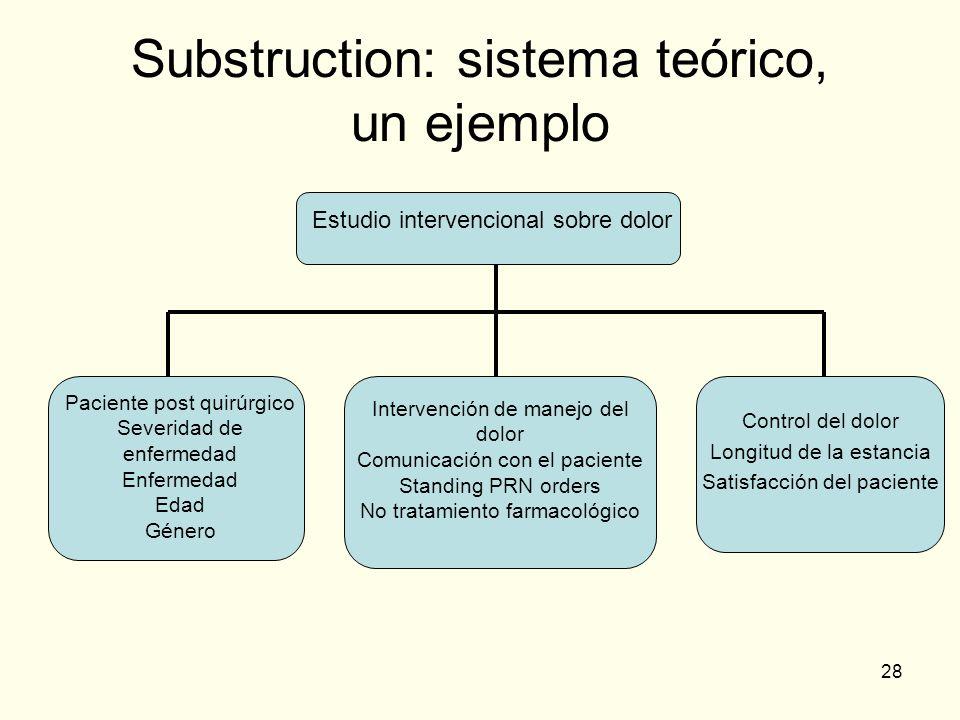 Substruction: sistema teórico, un ejemplo