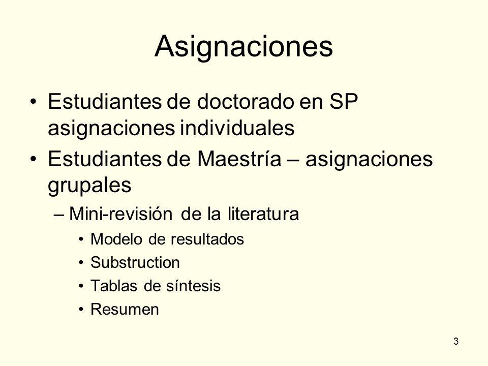 Asignaciones Estudiantes de doctorado en SP asignaciones individuales