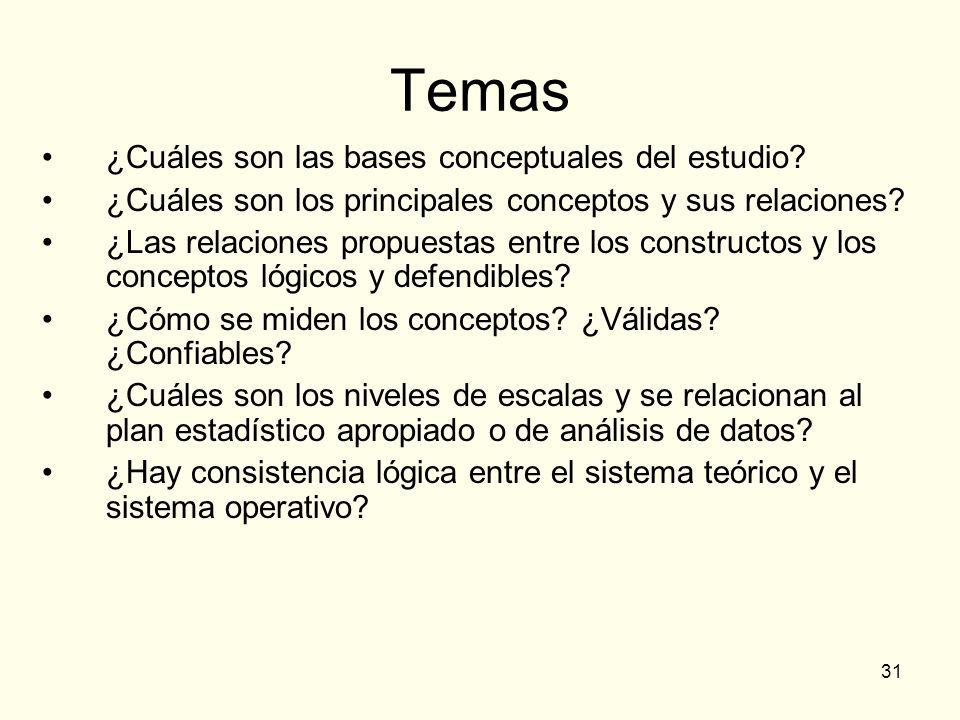 Temas ¿Cuáles son las bases conceptuales del estudio