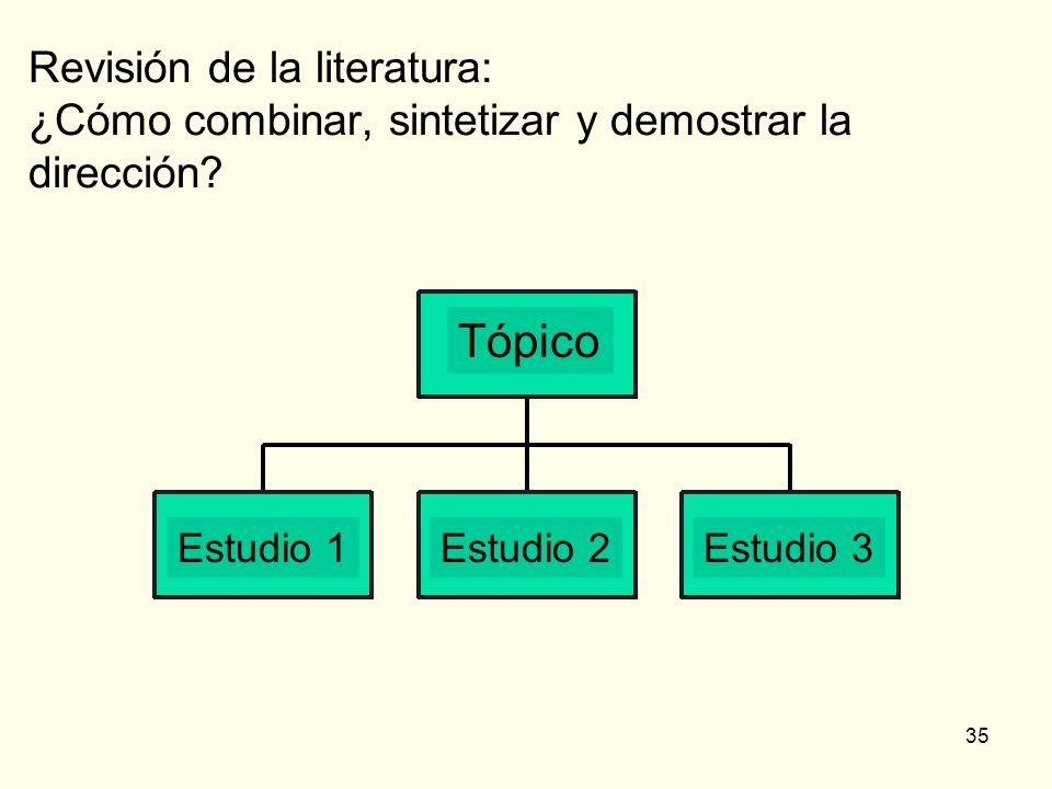 Revisión de la literatura: ¿Cómo combinar, sintetizar y demostrar la dirección