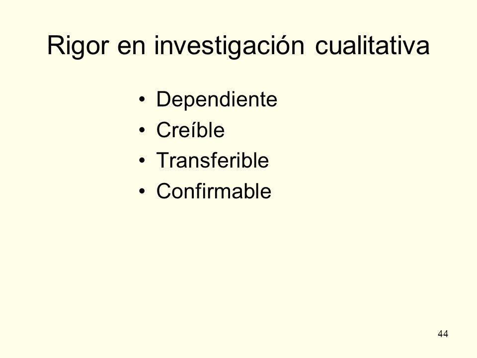 Rigor en investigación cualitativa