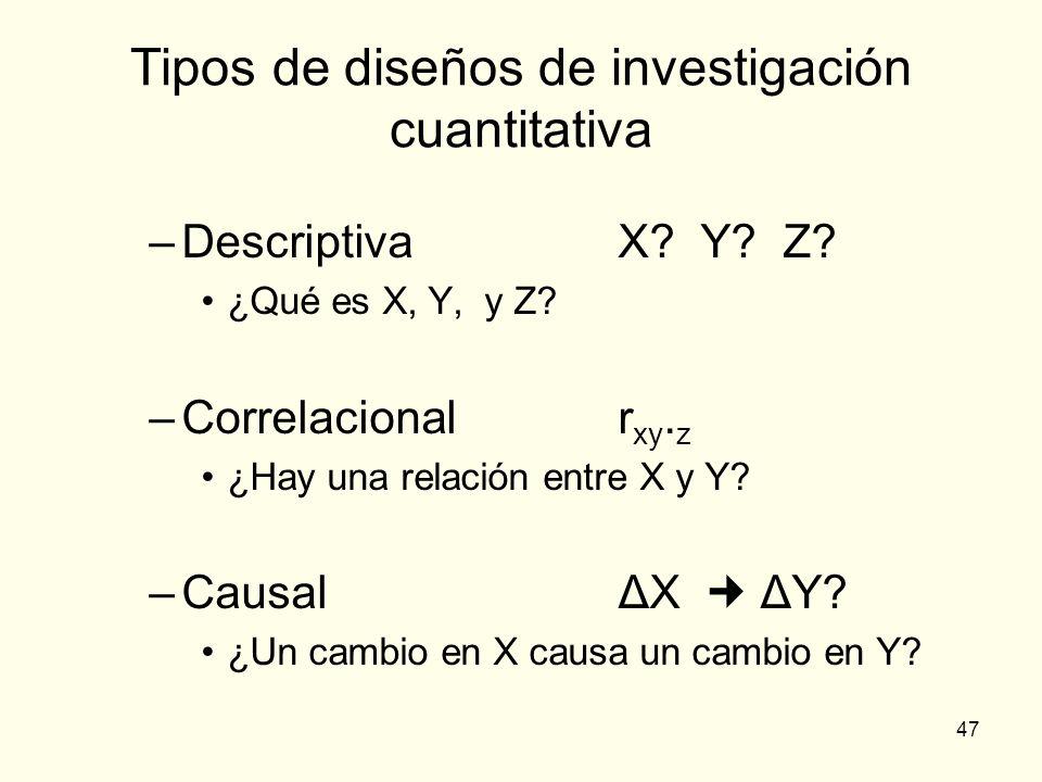Tipos de diseños de investigación cuantitativa